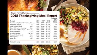 Texans to pay slightly more for Thanksgiving this year