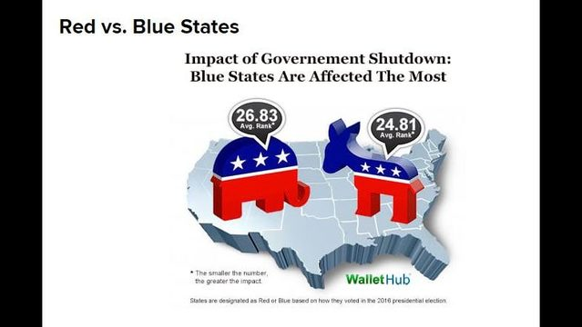 2019 Government Shutdown Report: Most & Least Affected States