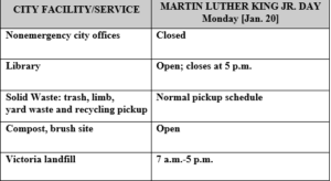 City closures for MLK Day