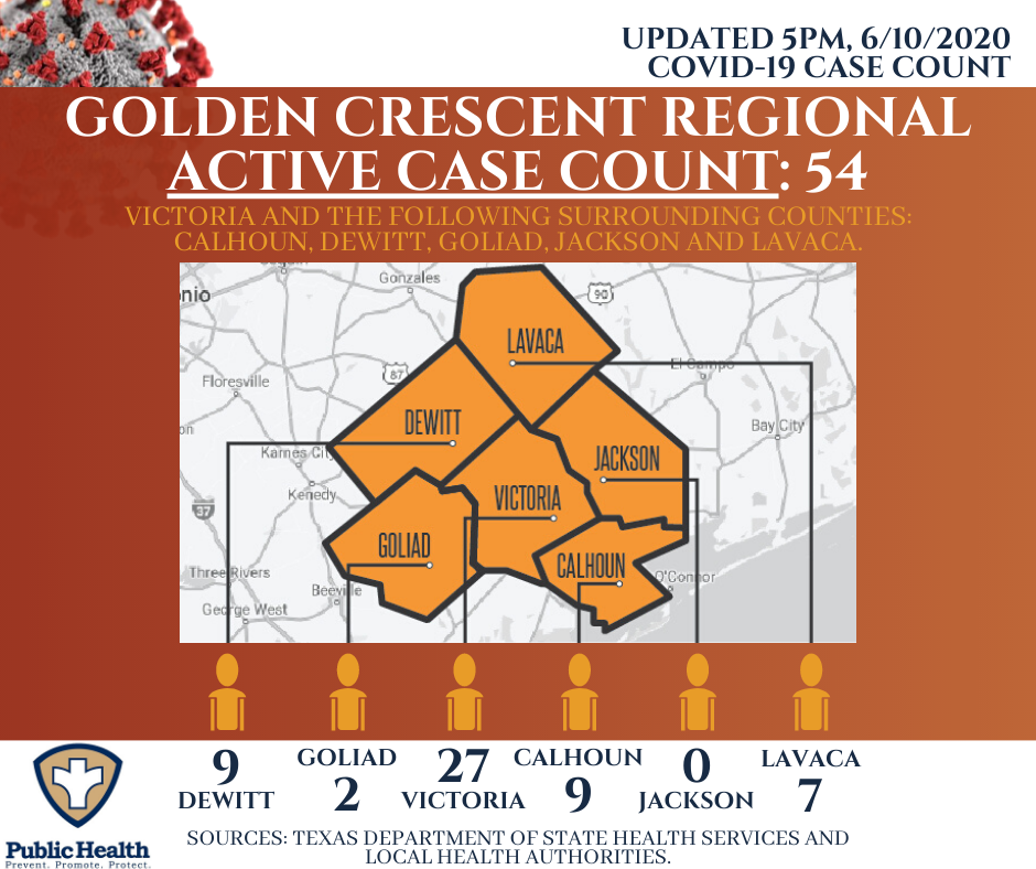 Update On Covid 19 Cases In Victoria County Crossroads Today
